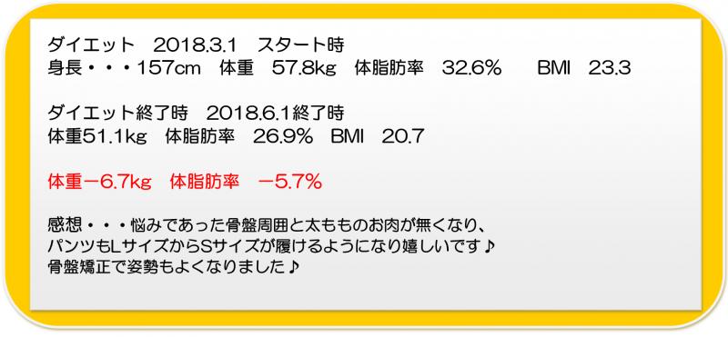 大阪 高槻 ダイエットサロン 産後ダイエット