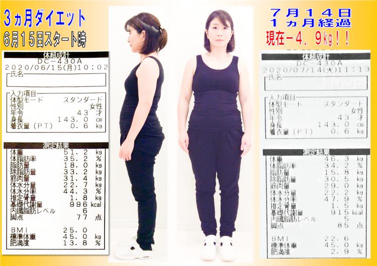 ダイエットサロン 大阪 高槻 茨木 枚方